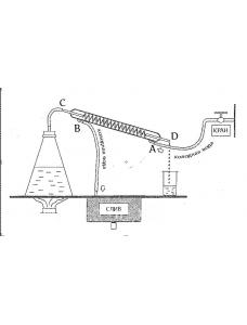 Великий скляний спіральний дистиллятор
